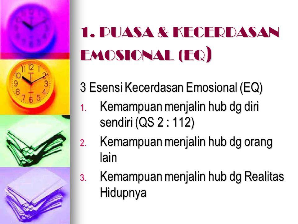 1. PUASA & KECERDASAN EMOSIONAL (EQ)