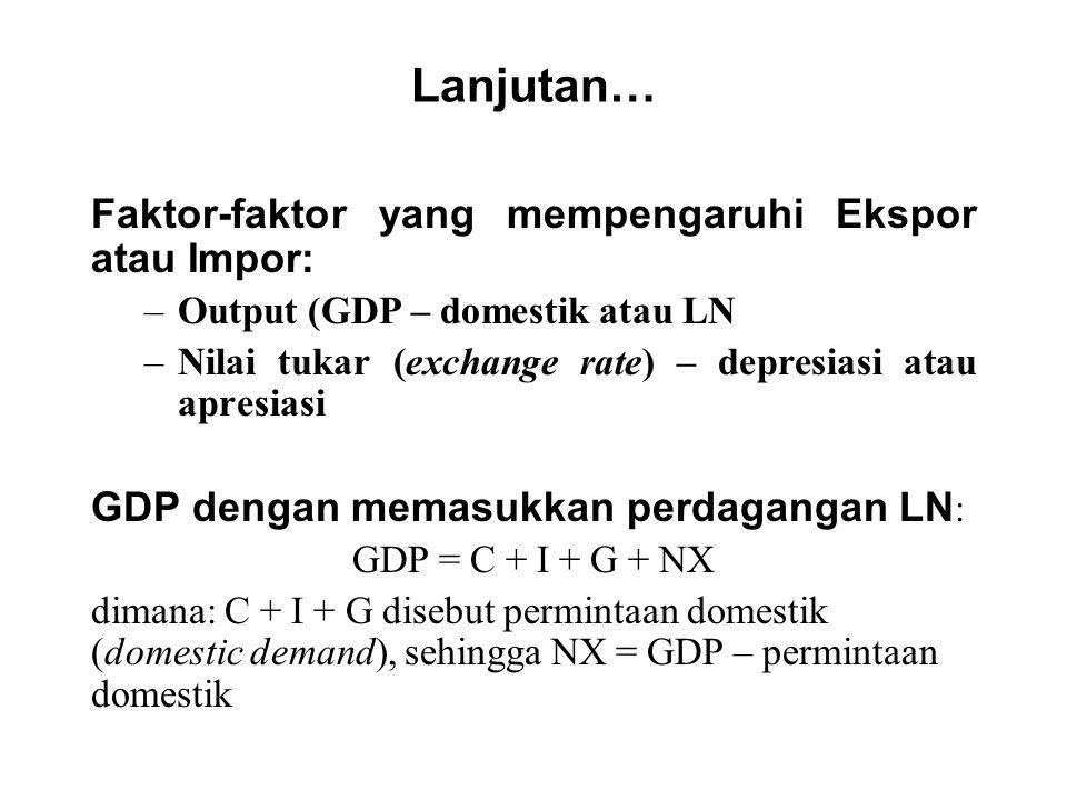 Lanjutan… Faktor-faktor yang mempengaruhi Ekspor atau Impor: