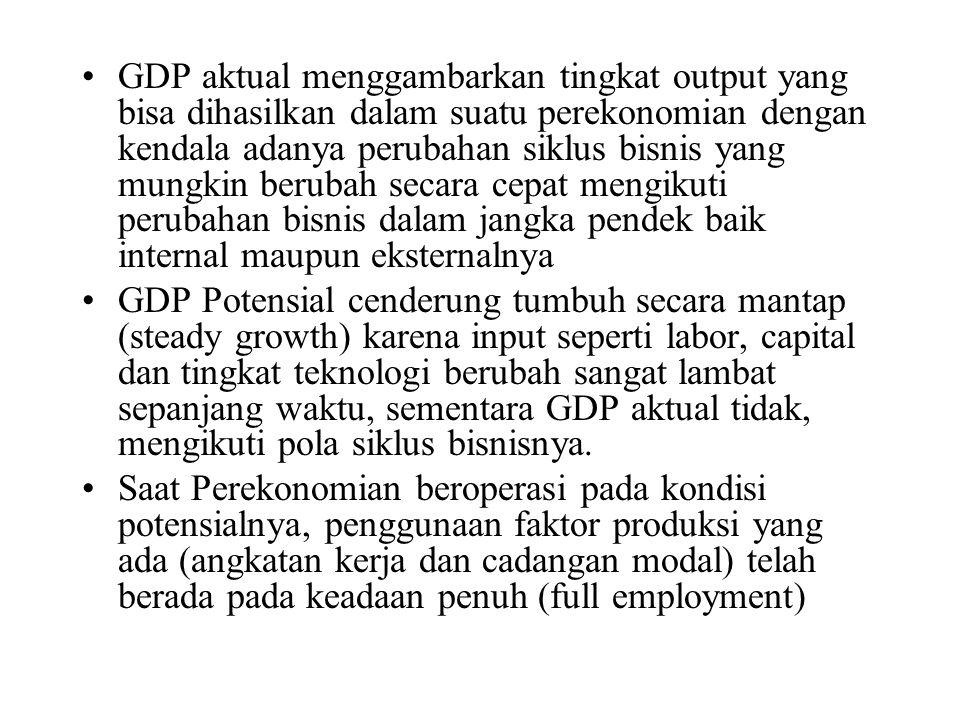 GDP aktual menggambarkan tingkat output yang bisa dihasilkan dalam suatu perekonomian dengan kendala adanya perubahan siklus bisnis yang mungkin berubah secara cepat mengikuti perubahan bisnis dalam jangka pendek baik internal maupun eksternalnya