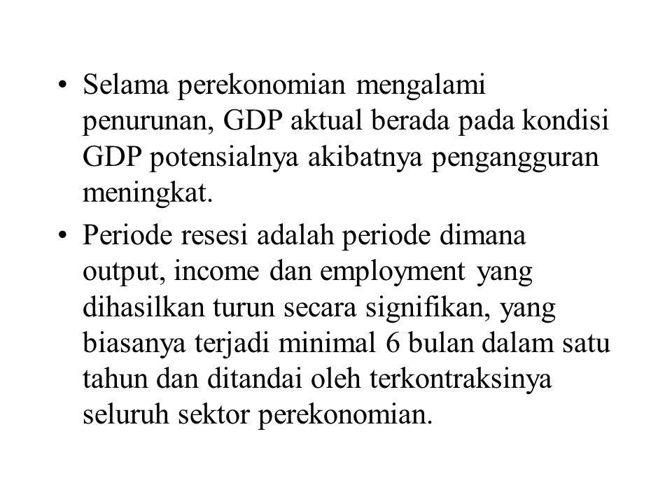 Selama perekonomian mengalami penurunan, GDP aktual berada pada kondisi GDP potensialnya akibatnya pengangguran meningkat.