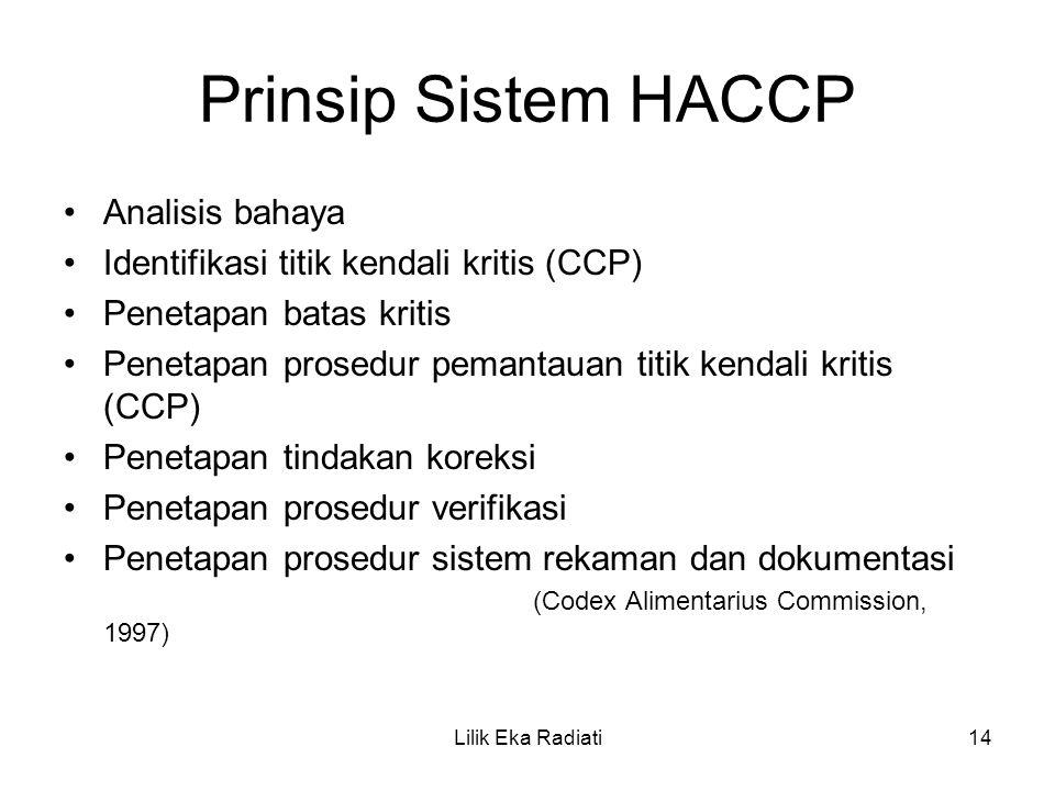 Prinsip Sistem HACCP Analisis bahaya