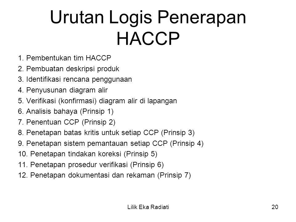 Urutan Logis Penerapan HACCP