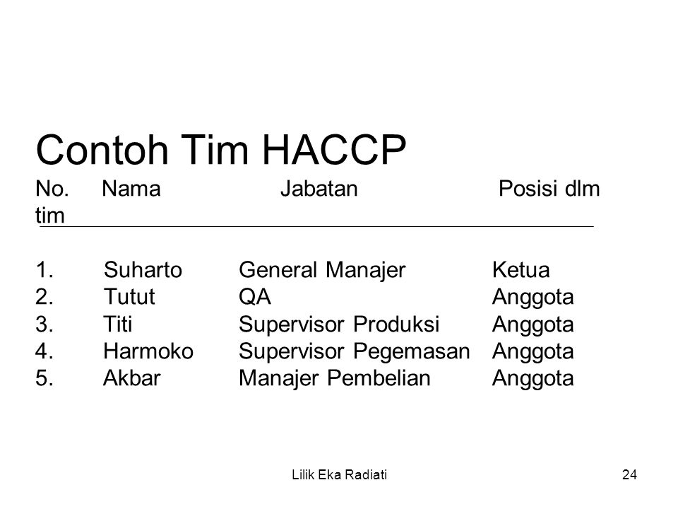 Contoh Tim HACCP No. Nama Jabatan Posisi dlm tim 1. Suharto