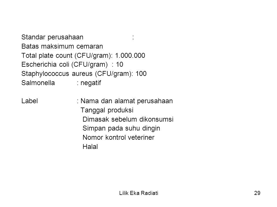 Batas maksimum cemaran Total plate count (CFU/gram): 1.000.000