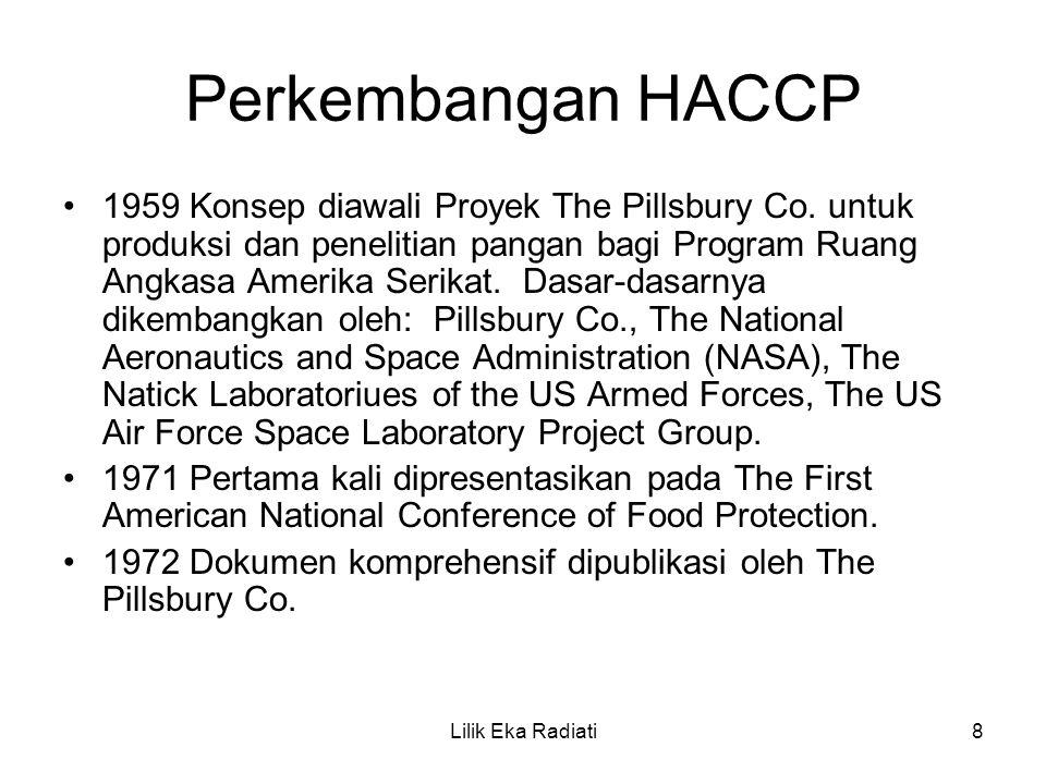 Perkembangan HACCP