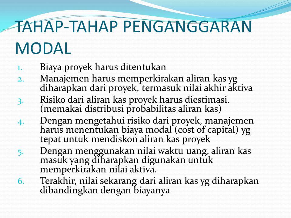 TAHAP-TAHAP PENGANGGARAN MODAL