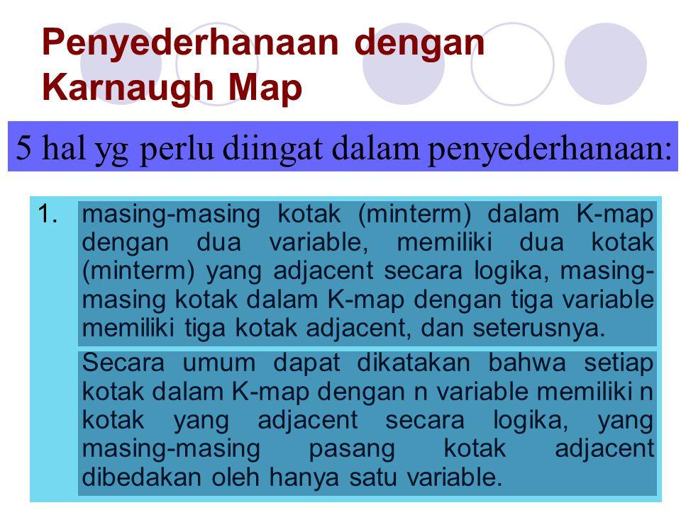 Penyederhanaan dengan Karnaugh Map