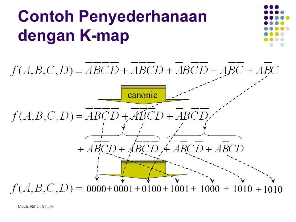 Contoh Penyederhanaan dengan K-map