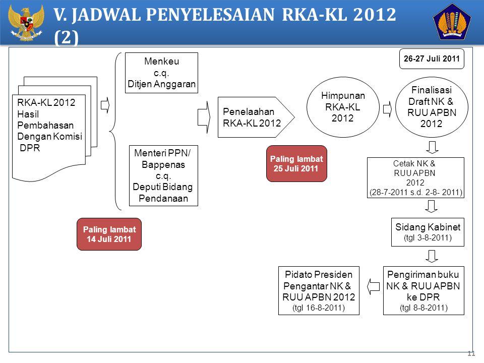 V. JADWAL PENYELESAIAN RKA-KL 2012 (2)