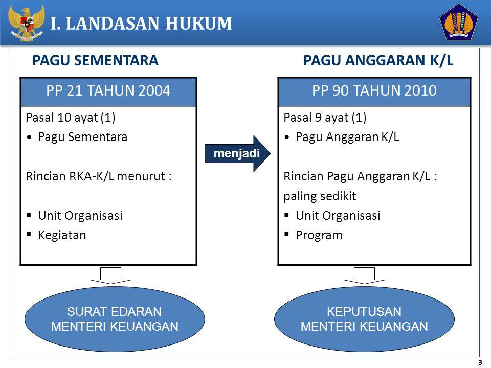 I. LANDASAN HUKUM PAGU SEMENTARA PAGU ANGGARAN K/L PP 21 TAHUN 2004