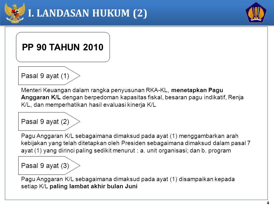 I. LANDASAN HUKUM (2) PP 90 TAHUN 2010 Pasal 9 ayat (1)