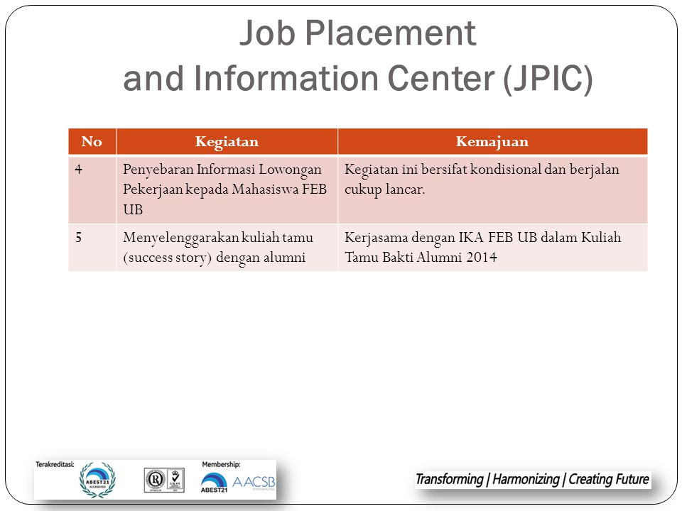 Job Placement and Information Center (JPIC)