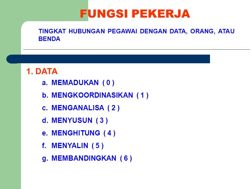 FUNGSI PEKERJA 1. DATA MEMADUKAN ( 0 ) MENGKOORDINASIKAN ( 1 )