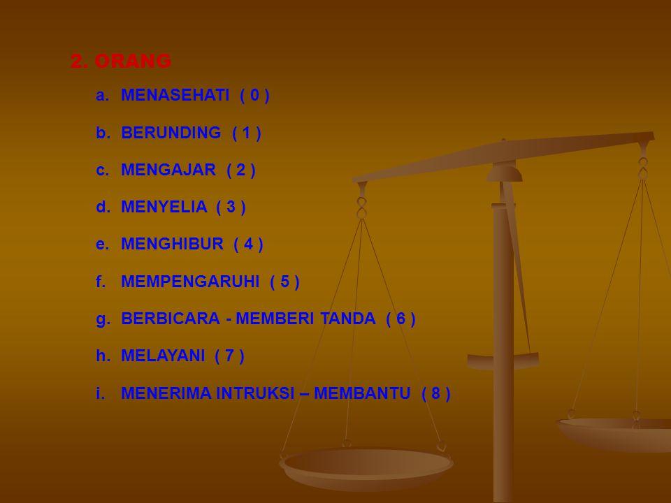 2. ORANG MENASEHATI ( 0 ) BERUNDING ( 1 ) MENGAJAR ( 2 )