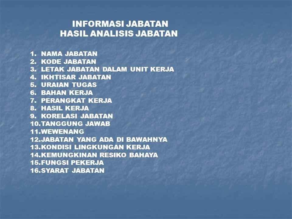 HASIL ANALISIS JABATAN