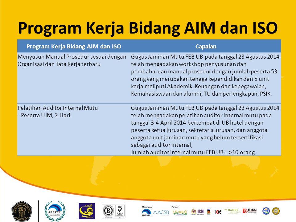 Program Kerja Bidang AIM dan ISO