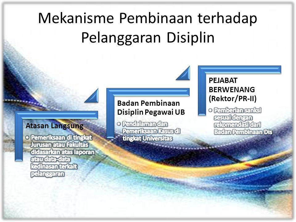Mekanisme Pembinaan terhadap Pelanggaran Disiplin PEJABAT