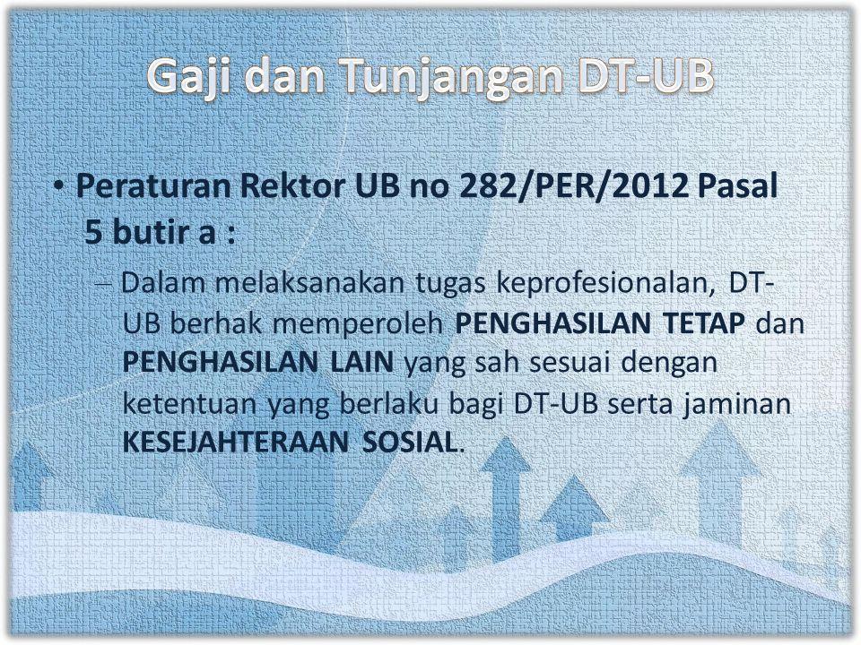 • Peraturan Rektor UB no 282/PER/2012 Pasal 5 butir a :
