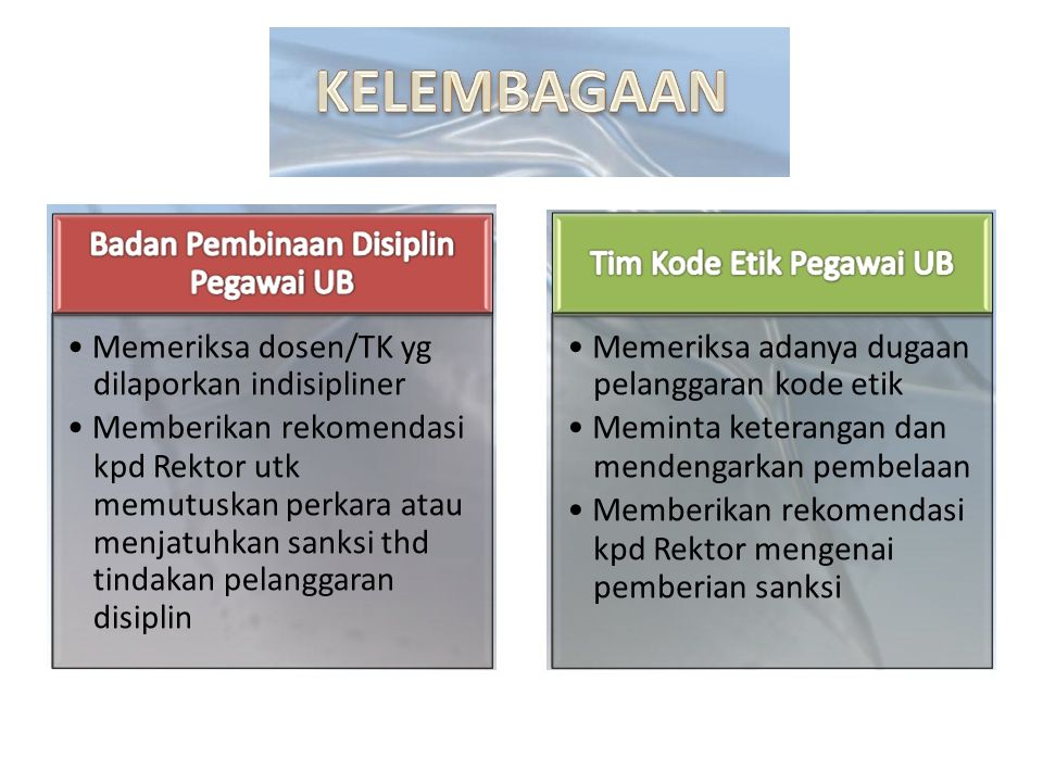• Memeriksa dosen/TK yg