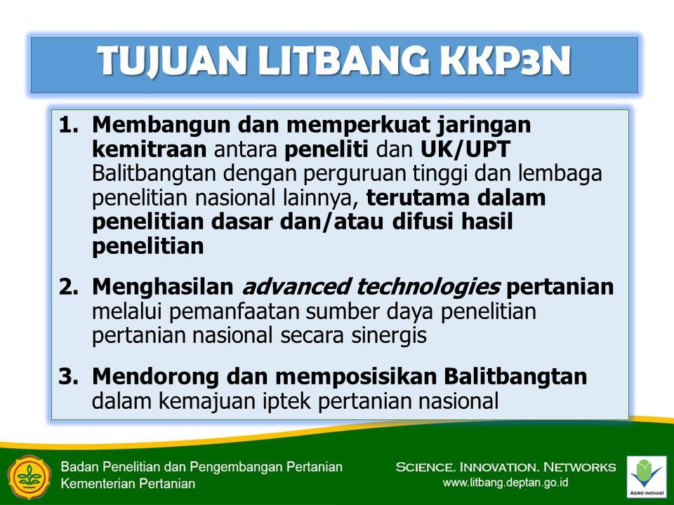 TUJUAN LITBANG KKP3N
