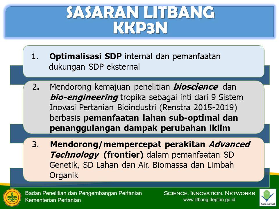 SASARAN LITBANG KKP3N. 1. Optimalisasi SDP internal dan pemanfaatan dukungan SDP eksternal.