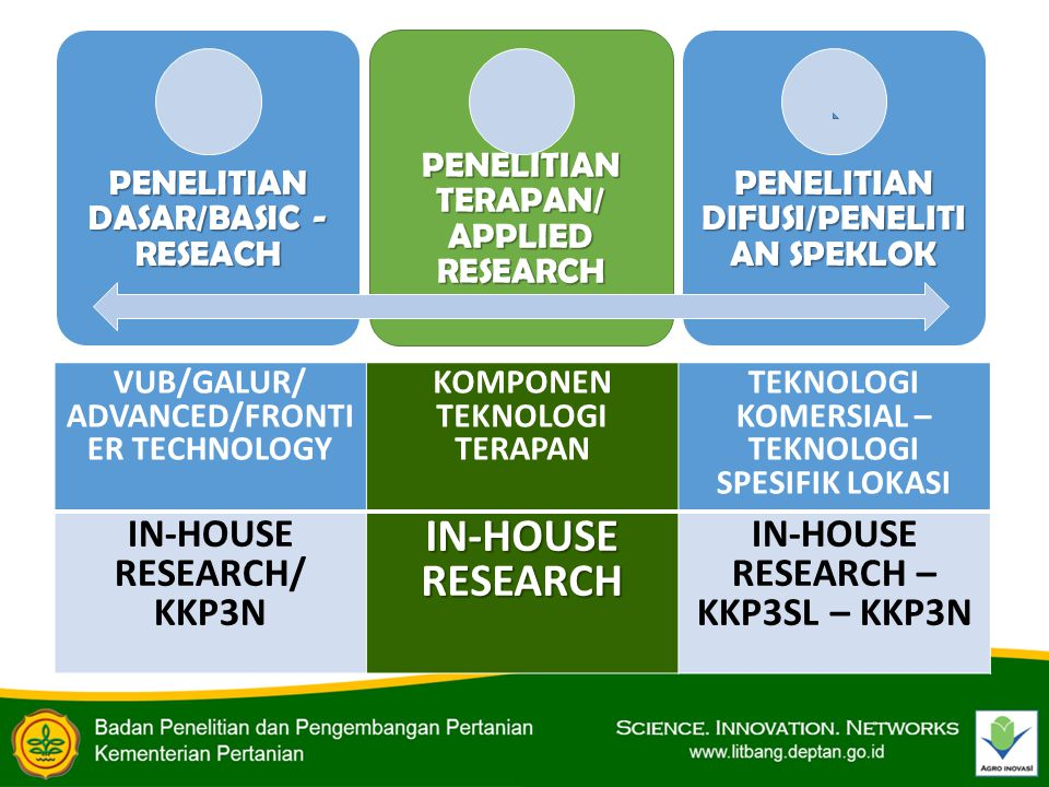 IN-HOUSE RESEARCH IN-HOUSE RESEARCH/ KKP3N