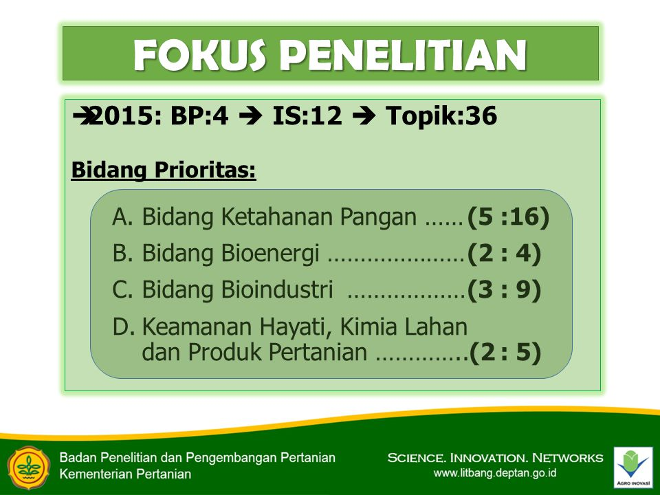 FOKUS PENELITIAN 2015: BP:4  IS:12  Topik:36