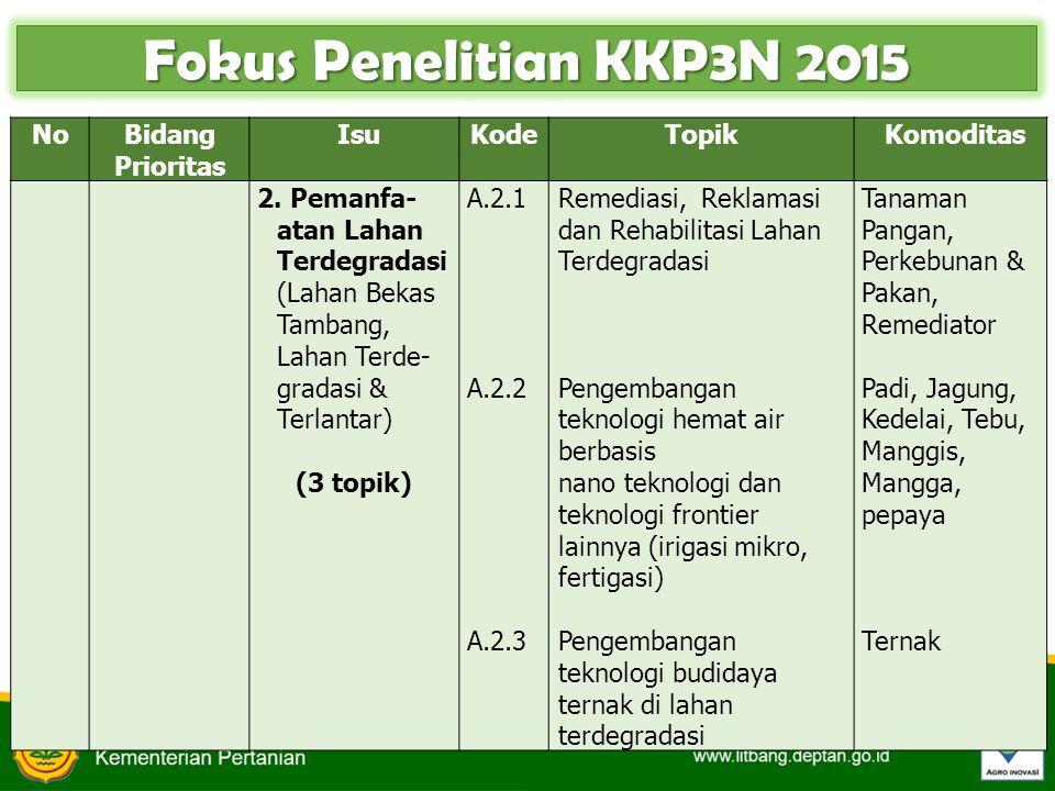 Fokus Penelitian KKP3N 2015 No Bidang Prioritas Isu Kode Topik