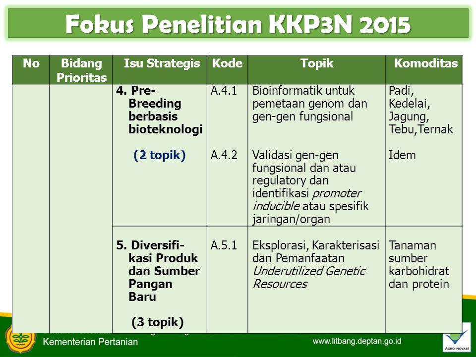 Fokus Penelitian KKP3N 2015 No Bidang Prioritas Isu Strategis Kode