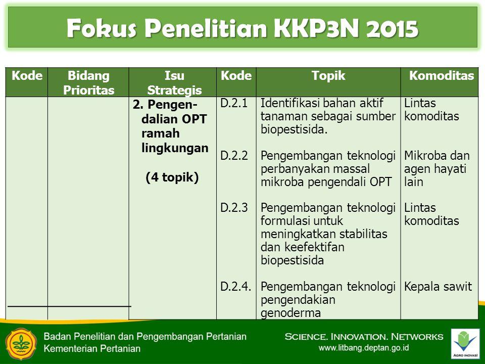Fokus Penelitian KKP3N 2015 Fokus Penelitian KKP3N 2015 Kode