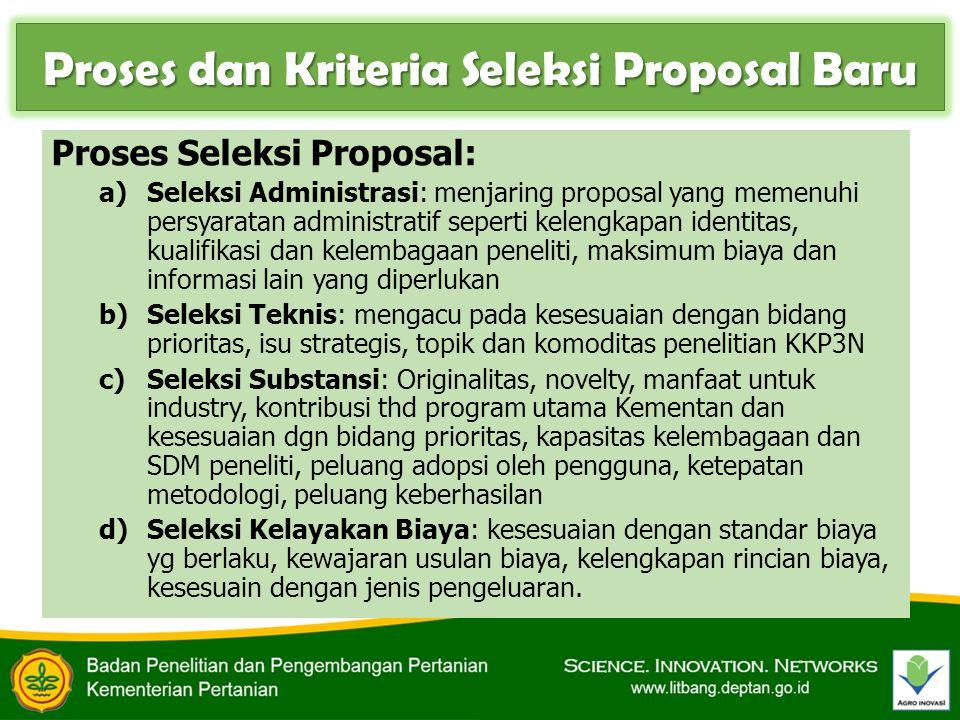Proses dan Kriteria Seleksi Proposal Baru
