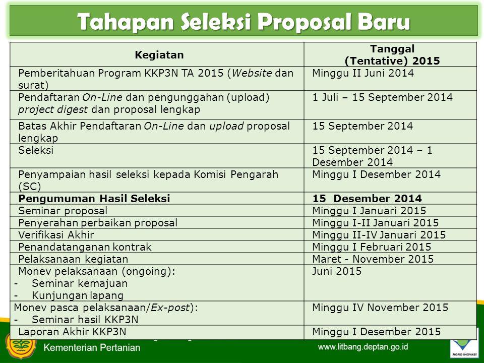 Tahapan Seleksi Proposal Baru