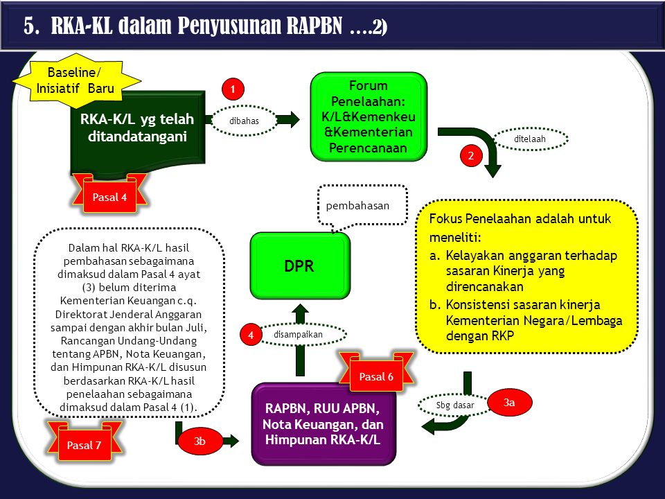 5. RKA-KL dalam Penyusunan RAPBN ….2)