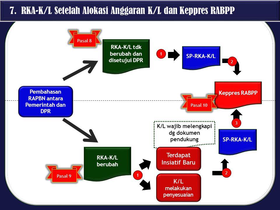 7. RKA-K/L Setelah Alokasi Anggaran K/L dan Keppres RABPP