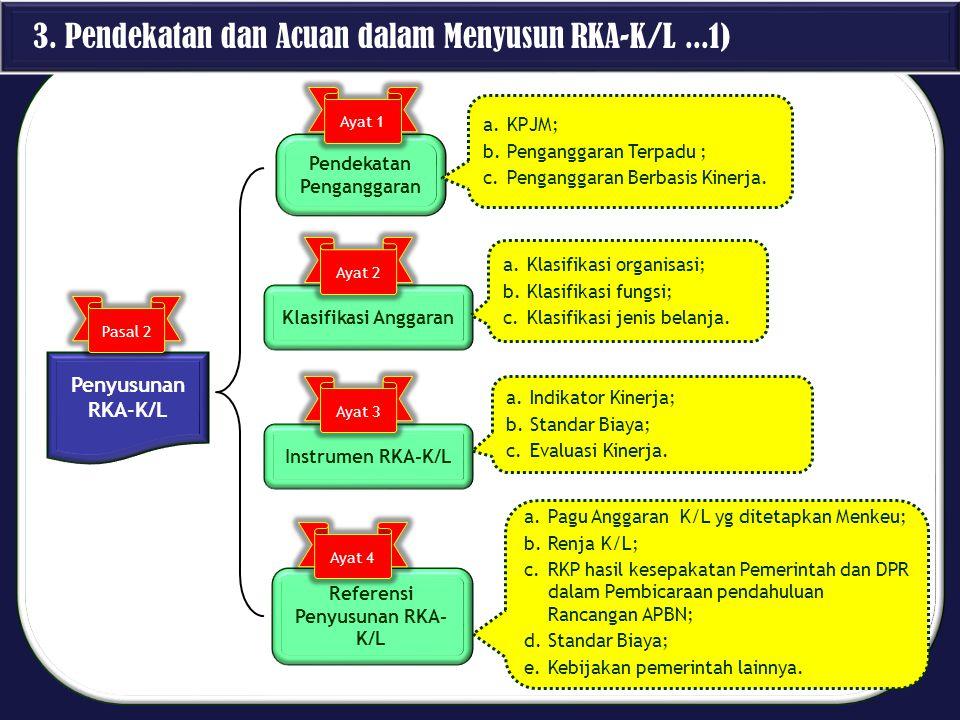 Pendekatan Penganggaran Referensi Penyusunan RKA-K/L