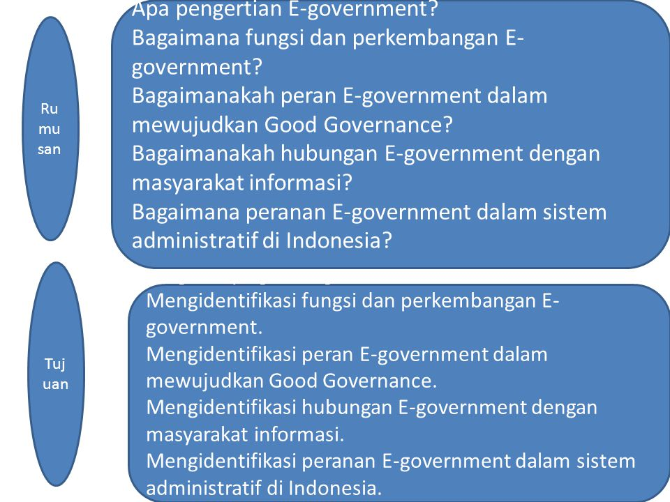 Apa pengertian E-government