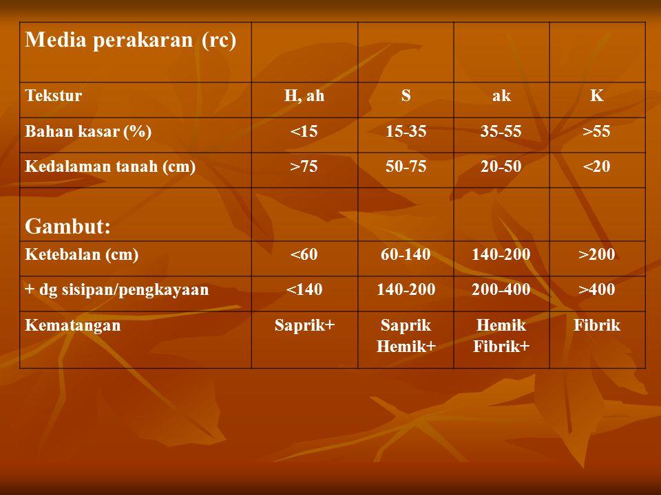 Media perakaran (rc) Gambut: Tekstur H, ah S ak K Bahan kasar (%)