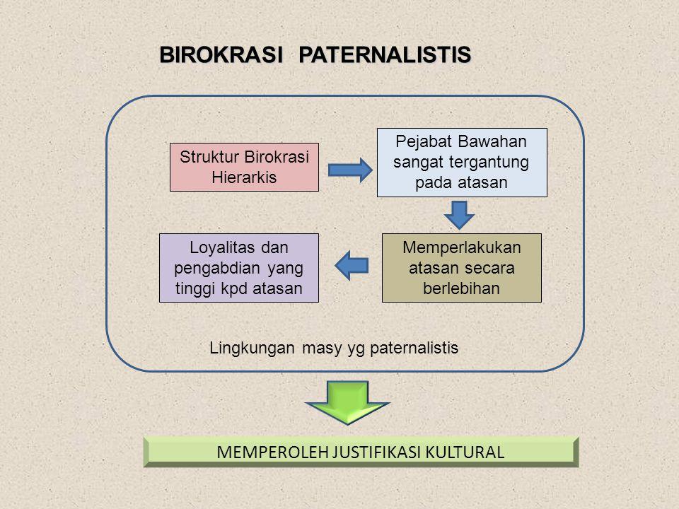 BIROKRASI PATERNALISTIS