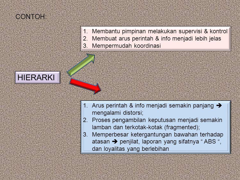 HIERARKI CONTOH: Membantu pimpinan melakukan supervisi & kontrol