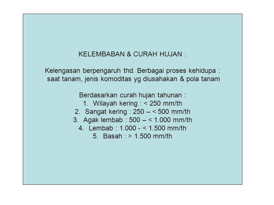 KELEMBABAN & CURAH HUJAN :