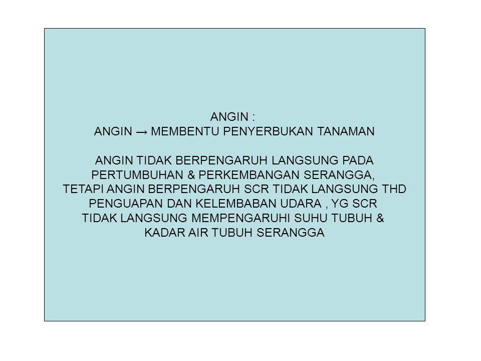 ANGIN → MEMBENTU PENYERBUKAN TANAMAN
