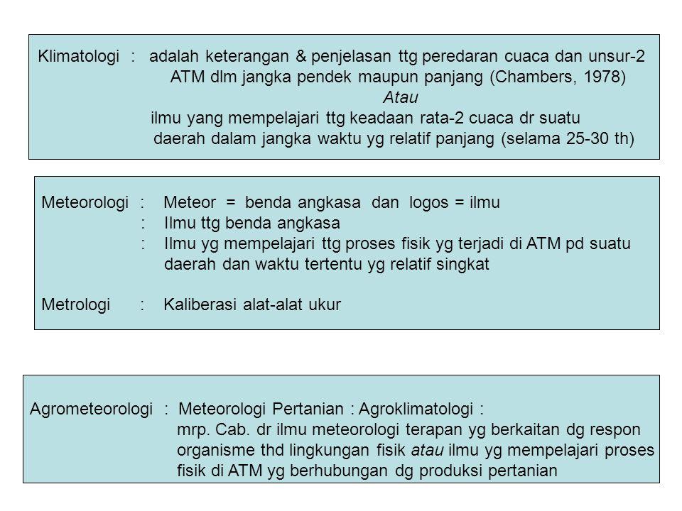 ATM dlm jangka pendek maupun panjang (Chambers, 1978) Atau