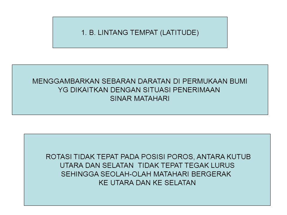 1. B. LINTANG TEMPAT (LATITUDE)