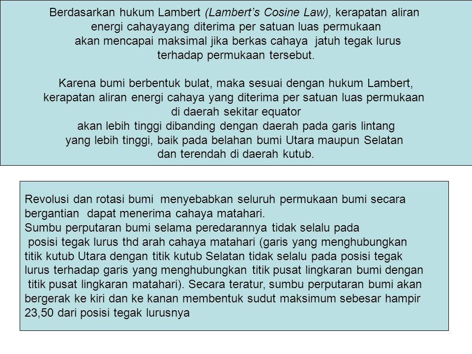 Berdasarkan hukum Lambert (Lambert's Cosine Law), kerapatan aliran