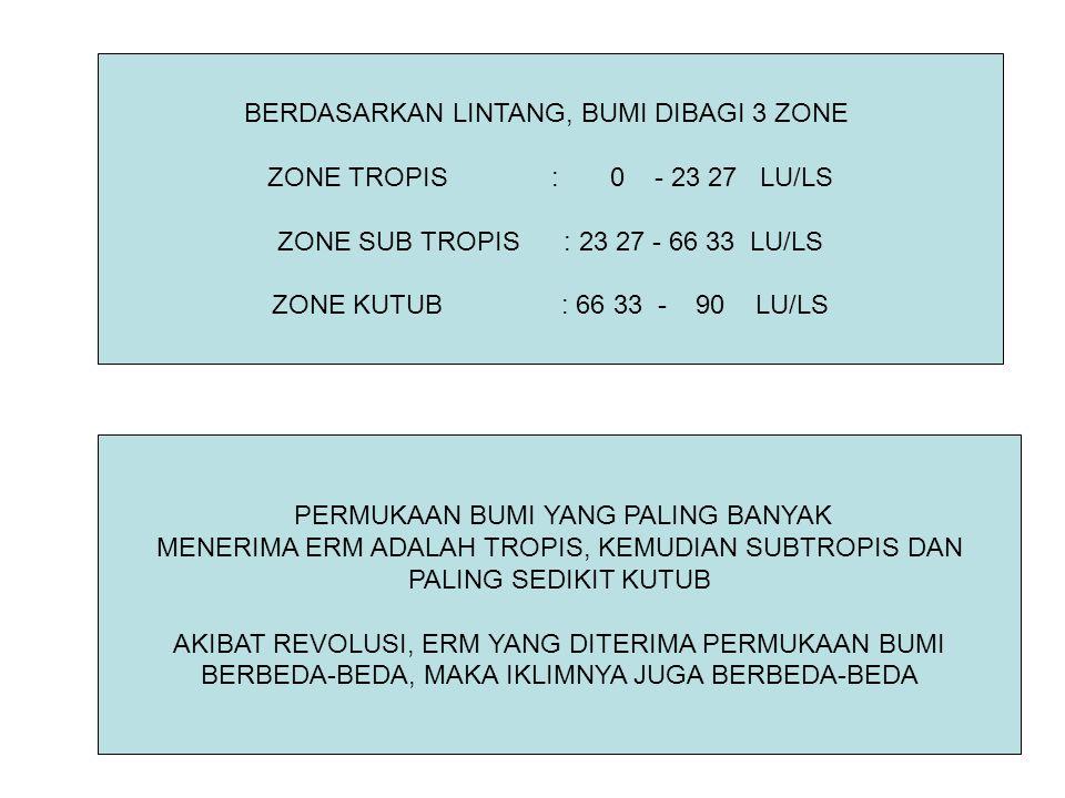 BERDASARKAN LINTANG, BUMI DIBAGI 3 ZONE ZONE TROPIS : 0 - 23 27 LU/LS