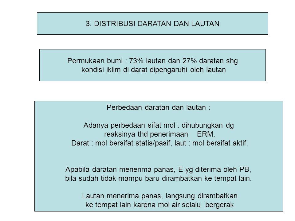 3. DISTRIBUSI DARATAN DAN LAUTAN