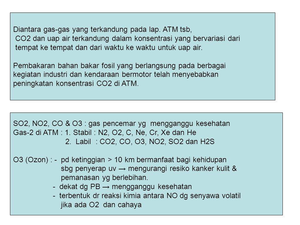 Diantara gas-gas yang terkandung pada lap. ATM tsb,