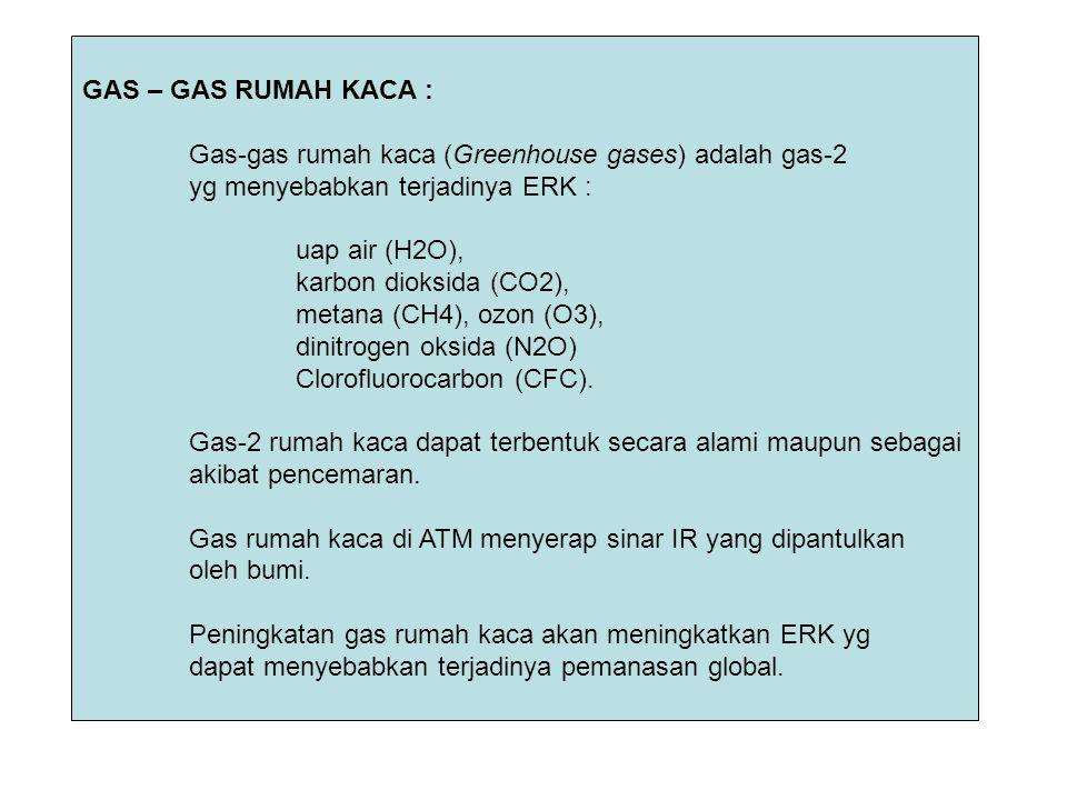 GAS – GAS RUMAH KACA : Gas-gas rumah kaca (Greenhouse gases) adalah gas-2. yg menyebabkan terjadinya ERK :