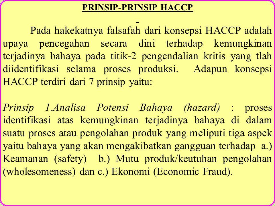 PRINSIP-PRINSIP HACCP