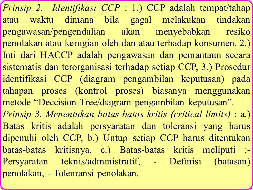 Prinsip 2. Identifikasi CCP : 1